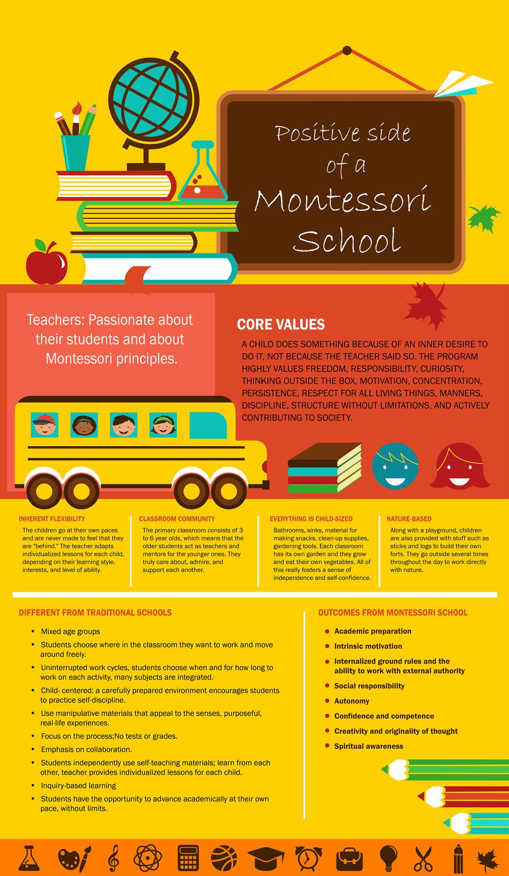 Positive-side-of-a-Montessori-School